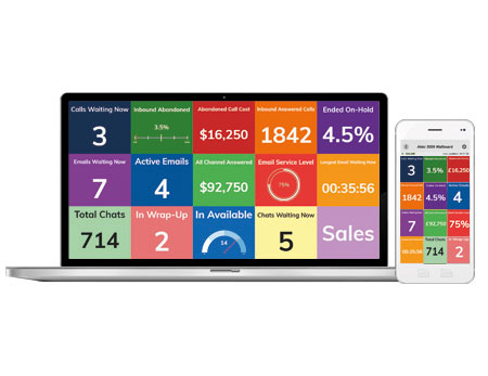 Understand your business devices with dashboards
