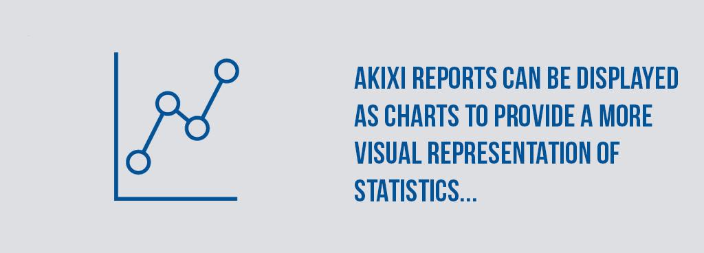 Akixi Chart Card