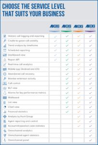 Akixi Product Matrix