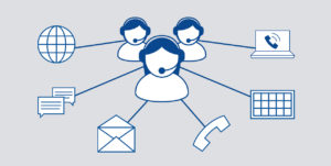 Omnichannel Call Centres Explained
