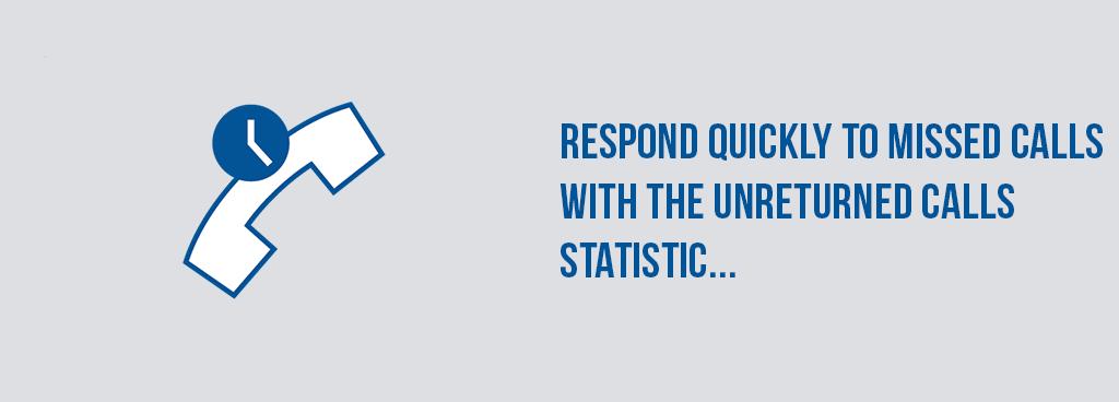 Unreturned Calls Statistic Card
