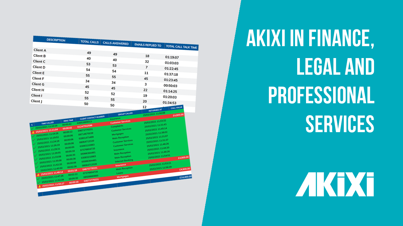 Akixi In Finance, Legal And Professional